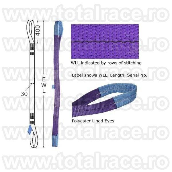 Chingi textile ridicare , chingi legare , chingi pentru europaleti -4
