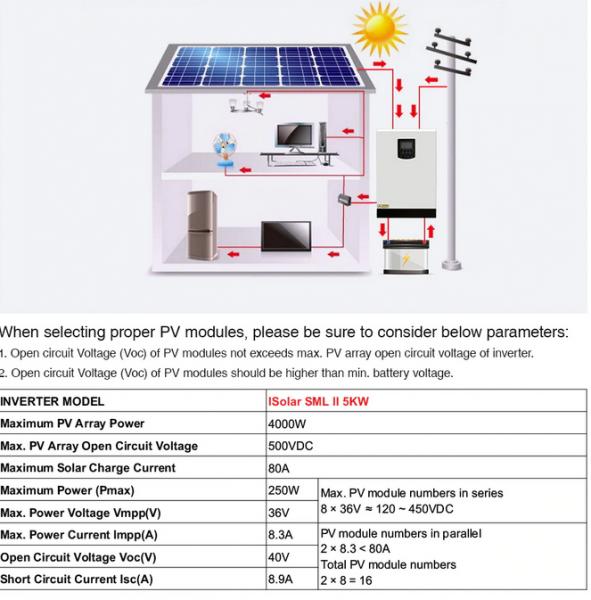 Invertor solar automat mppt 5000W (5kw) -4