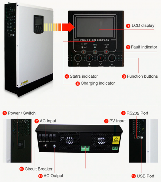 Invertor solar automat mppt 5000W (5kw) -5