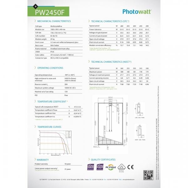 Panou fotovoltaic policristalin Photowatt 250W-2