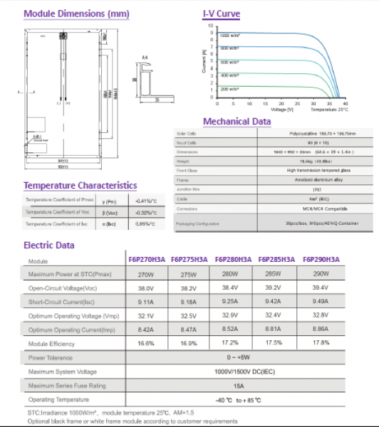 Panou fotovoltaic policristalin URE 275W-2